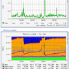 Server Monitoring With munin And monit On CentOS 5.2
