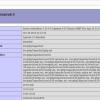 How to Install Drupal 8 with Apache, MySQL and SSL on Ubuntu 15.10
