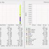 Server Monitoring with Munin and Monit on Ubuntu 16.04 LTS (Xenial Xerus)