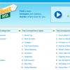 """DoubleClick Founder Launches Structured """"Decision Engine"""" FindTheBest.com"""