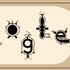 Antoni van Leeuwenhoek Google Doodle marks Father of Microbiology's 384th birthday