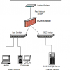 The Perfect Linux Firewall Part I -- IPCop