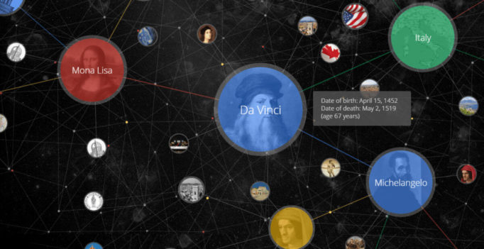 Leveraging Wikidata To Gain A Google Knowledge Graph Result